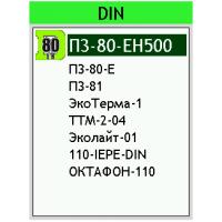 """Набор измерительных программ """"Цифровые измерители DIN"""""""